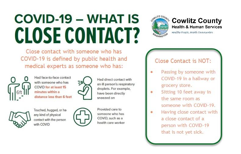 What is a Close Contact