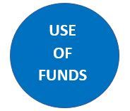 Use of Funds Button Opens in new window