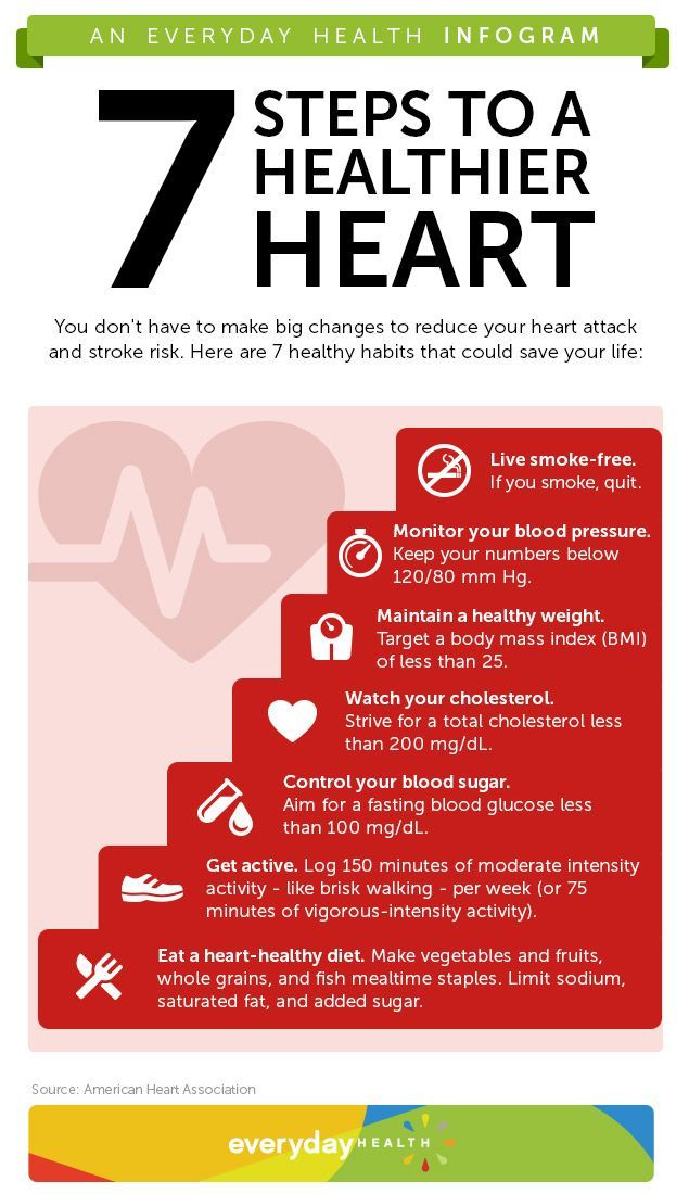 7-Steps-To-a-Healthier-Heart.jpg