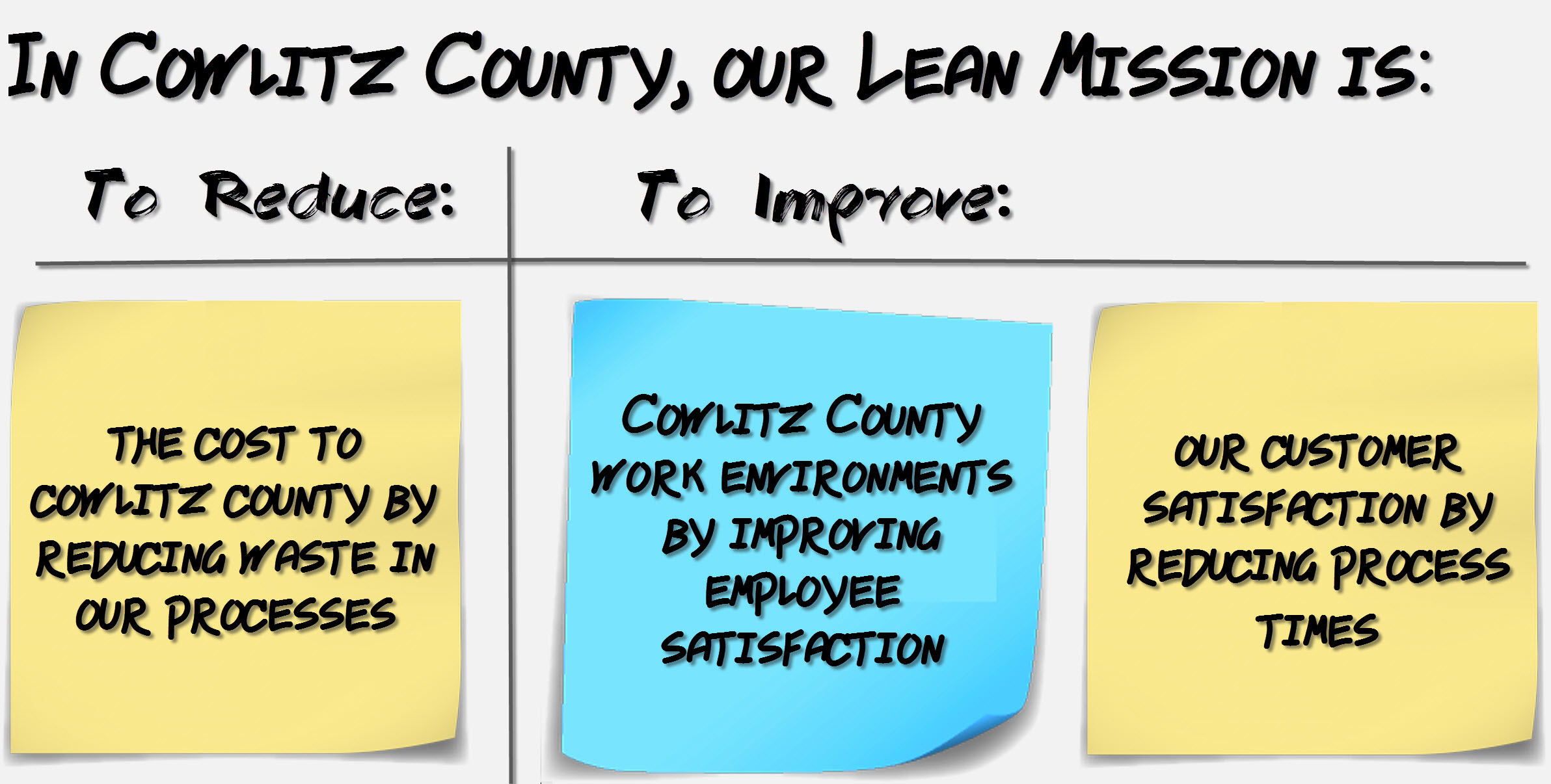 Mission Statement Lean Cowlitz County